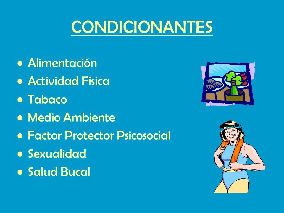 HERRAMIENTAS Educación Para la Salud Comunicación Social Intersectorialidad Participación Social