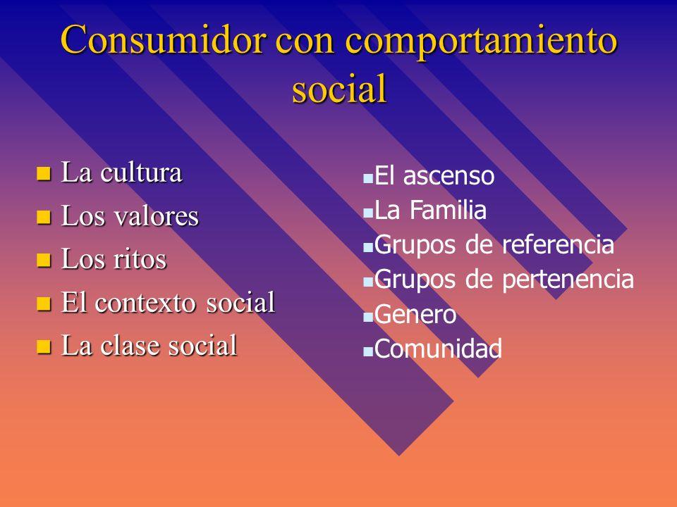 Comportamiento del consumidor Reconocimiento de la necesidad Reconocimiento de la necesidad Búsqueda de la información y evaluación de alternativas Bú