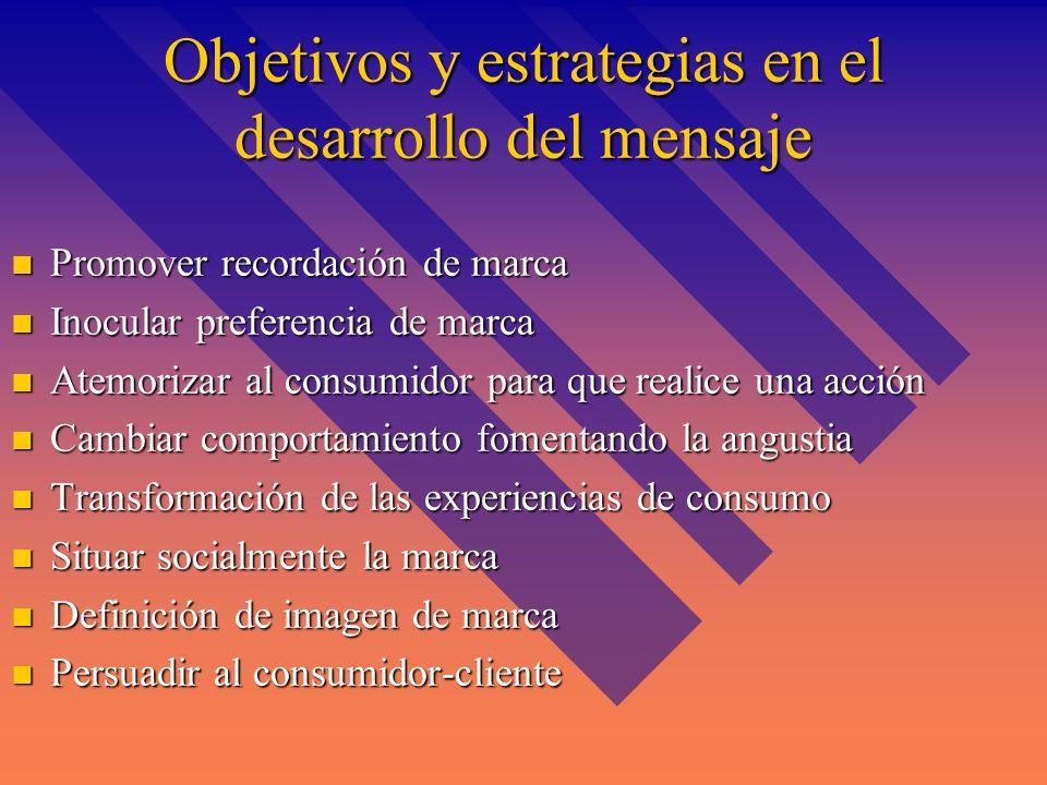 Plan de publicidad Introducción Introducción –Resumen ejecutivo –Vista general Análisis de la situación Análisis de la situación Objetivos Objetivos P