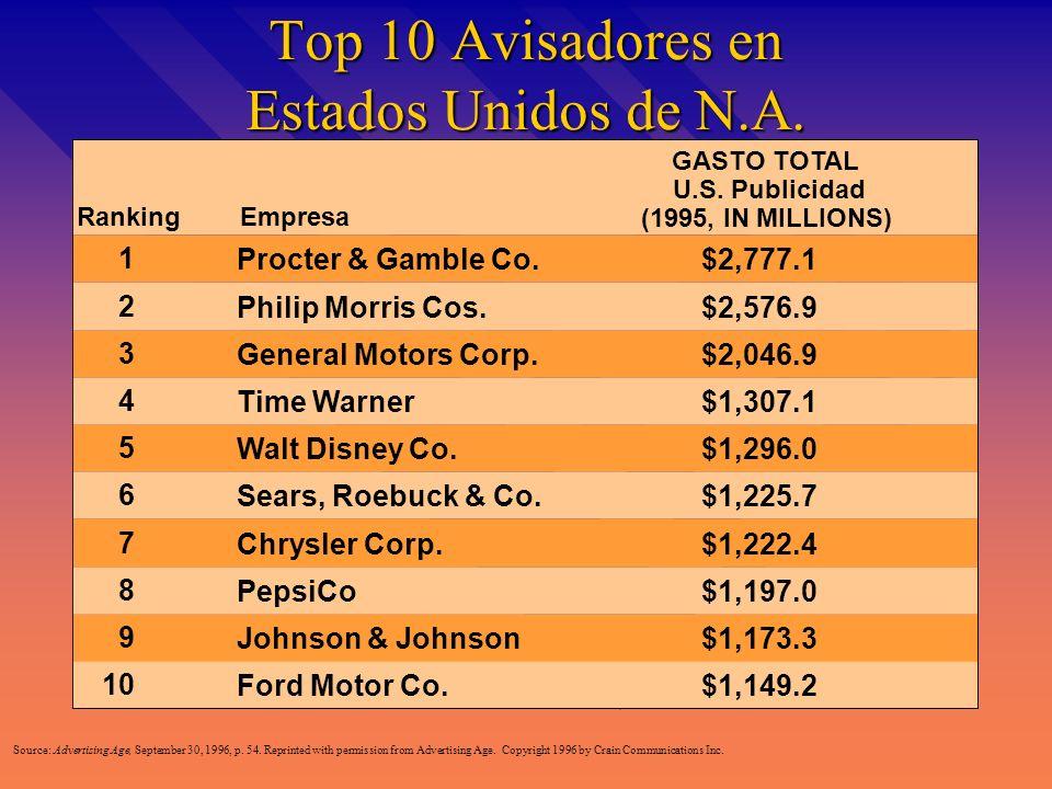 Medios Revistas Revistas Televisión Televisión Radio Radio Web Sites Web Sites