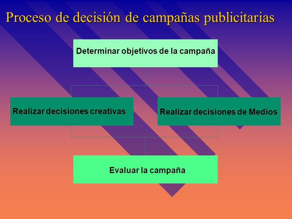 Tipos de publicidad más habituales Imagen Corporativa Publicidad de Recomendación Tipos de Publicidad Tipos de Publicidad Introductoria Competitiva Co
