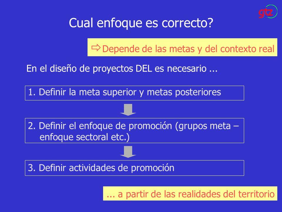 Cual enfoque es correcto? 1. Definir la meta superior y metas posteriores En el diseño de proyectos DEL es necesario... Depende de las metas y del con