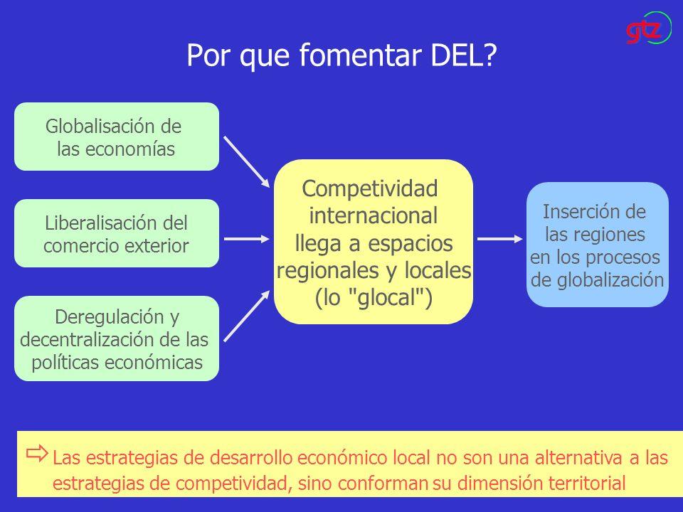 Por que fomentar DEL? Globalisación de las economías Liberalisación del comercio exterior Deregulación y decentralización de las políticas económicas