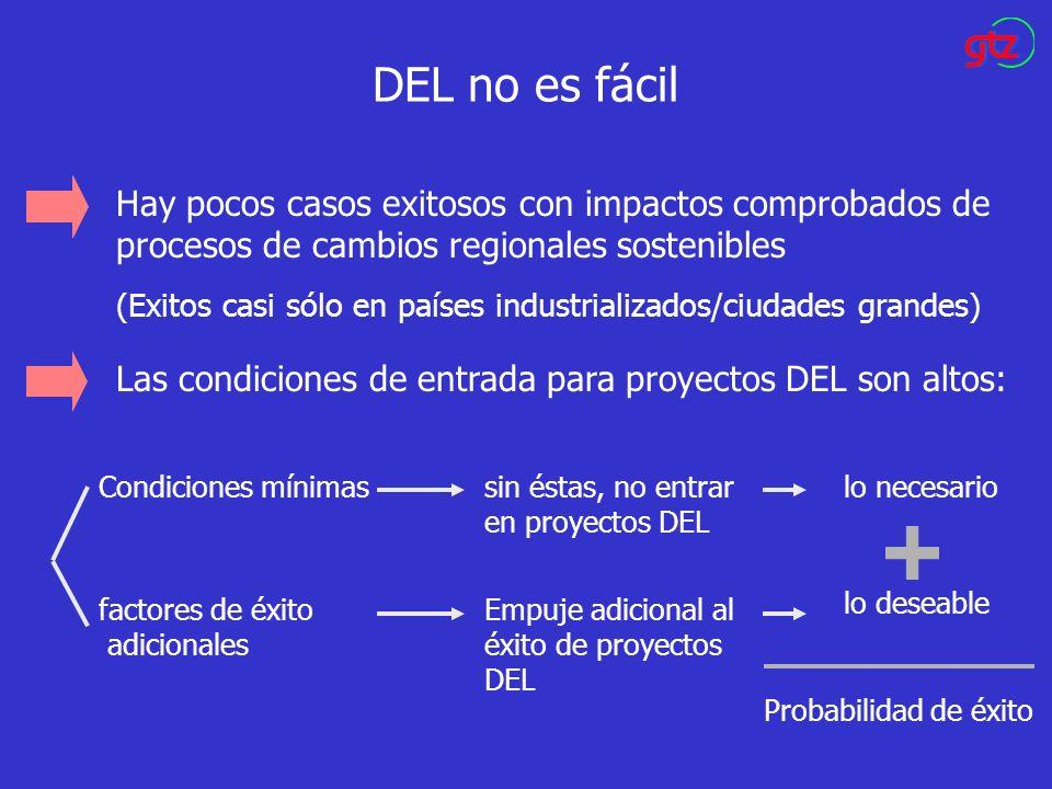 DEL no es fácil Hay pocos casos exitosos con impactos comprobados de procesos de cambios regionales sostenibles (Exitos casi sólo en países industrial