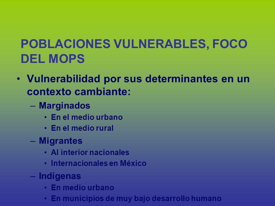 POBLACIONES VULNERABLES, FOCO DEL MOPS Vulnerabilidad por sus determinantes en un contexto cambiante: –Marginados En el medio urbano En el medio rural