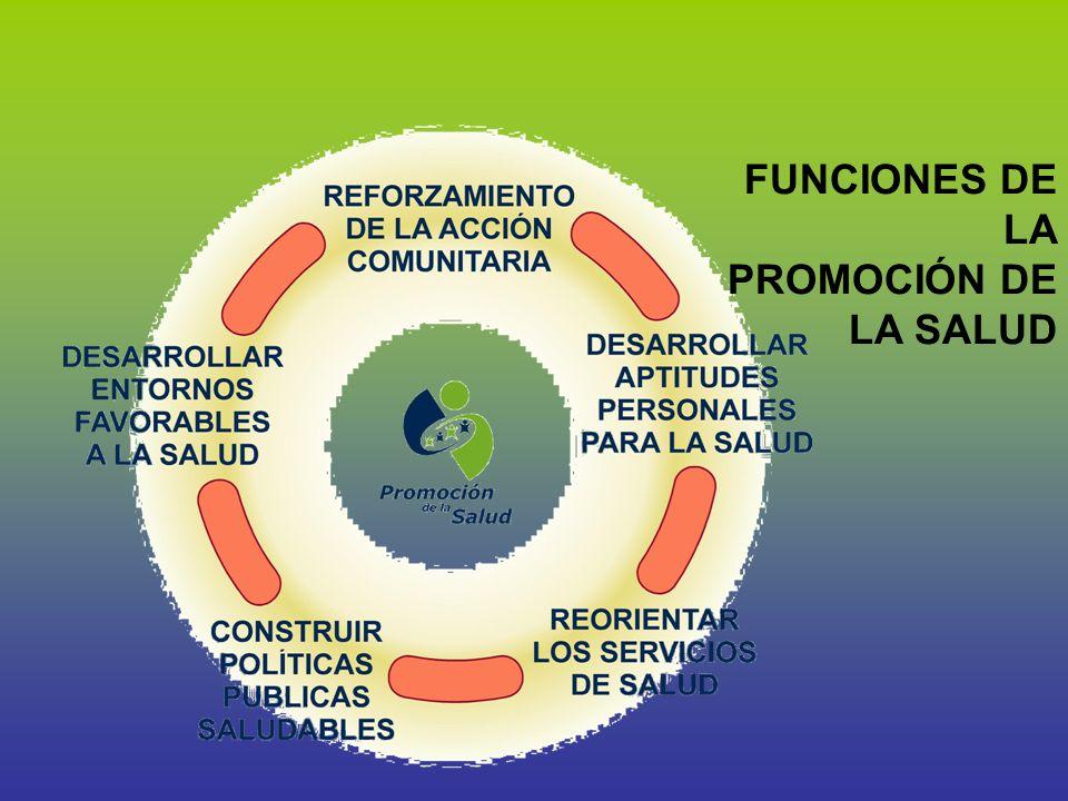 FUNCIONES DE LA PROMOCIÓN DE LA SALUD