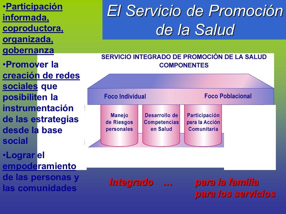 Integrado … para la familia para los servicios en salud Participación informada, coproductora, organizada, gobernanza Promover la creación de redes so
