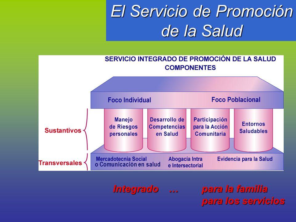 Integrado … para la familia para los servicios o Comunicación en salud El Servicio de Promoción de la Salud