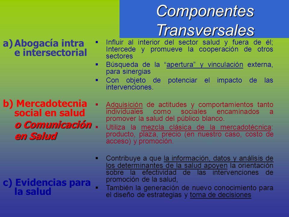a)Abogacía intra e intersectorial b) Mercadotecnia social en salud o Comunicación en Salud en Salud c) Evidencias para la salud Componentes Transversa
