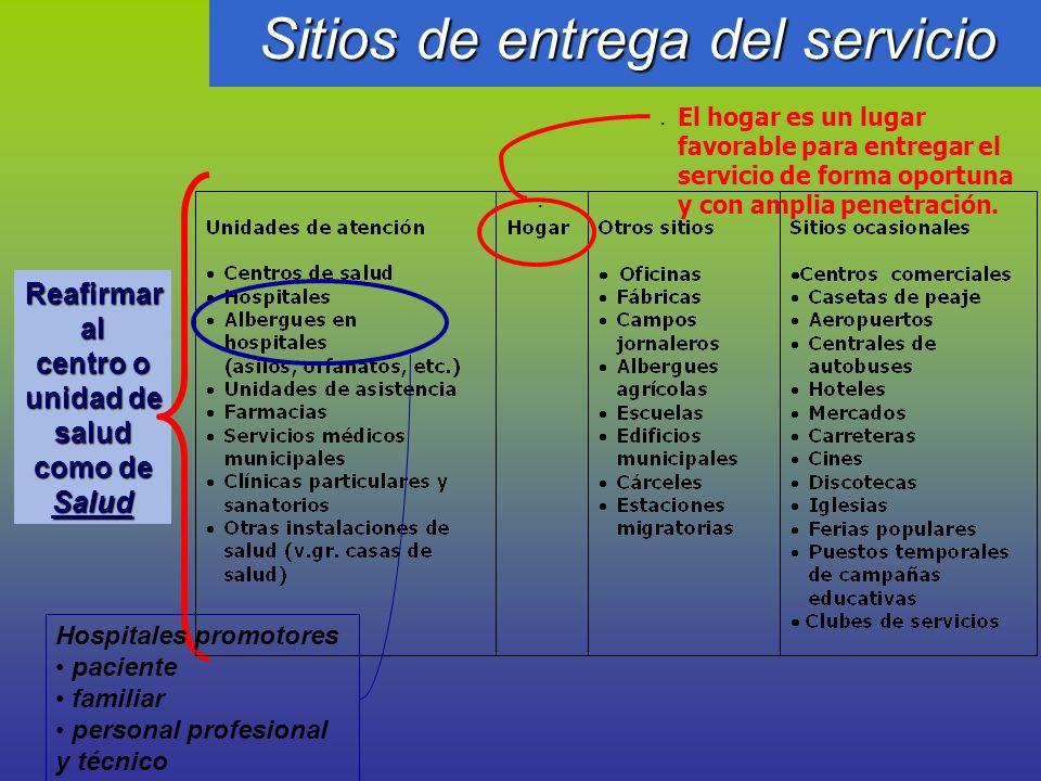 Sitios de entrega del servicio Reafirmaral centro o unidad de salud como de Salud El hogar es un lugar favorable para entregar el servicio de forma op
