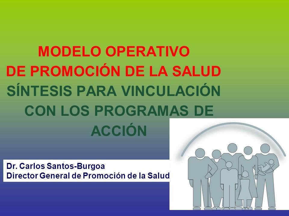MODELO OPERATIVO DE PROMOCIÓN DE LA SALUD SÍNTESIS PARA VINCULACIÓN CON LOS PROGRAMAS DE ACCIÓN Dr. Carlos Santos-Burgoa Director General de Promoción