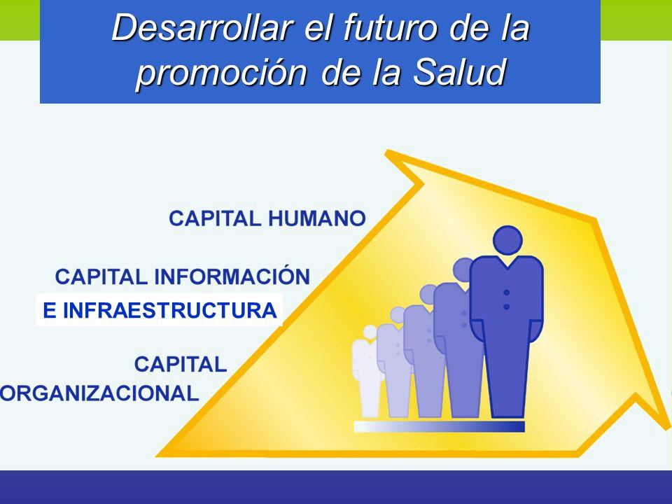 Desarrollar el futuro de la promoción de la Salud E INFRAESTRUCTURA