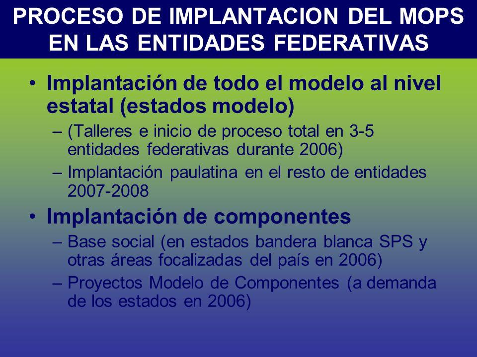 PROCESO DE IMPLANTACION DEL MOPS EN LAS ENTIDADES FEDERATIVAS Implantación de todo el modelo al nivel estatal (estados modelo) –(Talleres e inicio de