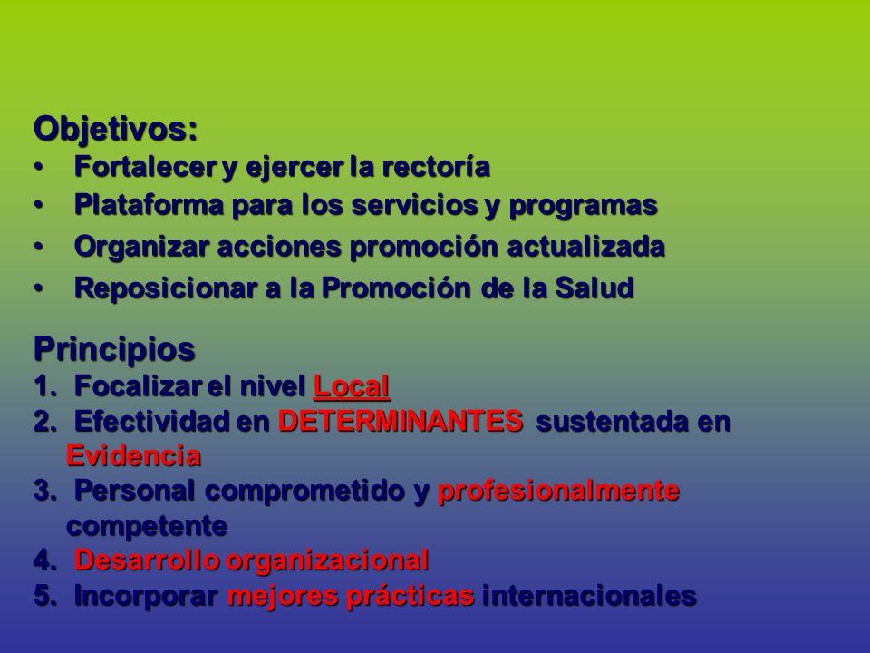 Objetivos: Fortalecer y ejercer la rectoría Fortalecer y ejercer la rectoría Plataforma para los servicios y programas Plataforma para los servicios y