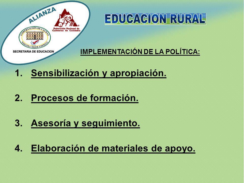 1.Sensibilización y apropiación. 2. Procesos de formación. 3.Asesoría y seguimiento. 4. Elaboración de materiales de apoyo. IMPLEMENTACIÓN DE LA POLÍT