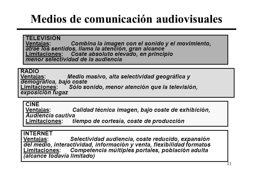 11 Medios de comunicación audiovisuales RADIO Ventajas:Medio masivo, alta selectividad geográfica y demográfica, bajo coste Limitaciones: Sólo sonido, menor atención que la televisión, exposición fugaz CINE Ventajas:Calidad técnica imagen, bajo coste de exhibición, Audiencia cautiva Limitaciones:tiempo de cortesía, coste de producción TELEVISIÓN Ventajas: Combina la imagen con el sonido y el movimiento, atrae los sentidos, llama la atención, gran alcance Limitaciones: Coste absoluto elevado, en principio menor selectividad de la audiencia INTERNET Ventajas:Selectividad audiencia, coste reducido, expansión del medio, interactividad, información y venta, flexibilidad formatos Limitaciones:Competencia múltiples portales, población adulta (alcance todavía limitado)