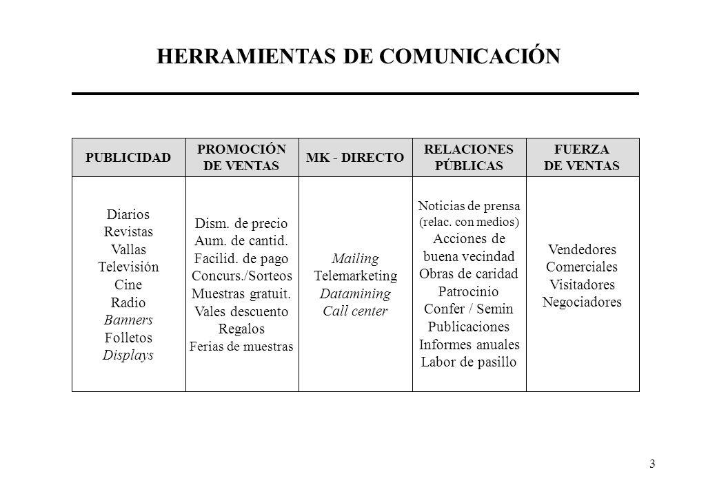 3 HERRAMIENTAS DE COMUNICACIÓN Diarios Revistas Vallas Televisión Cine Radio Banners Folletos Displays Dism.