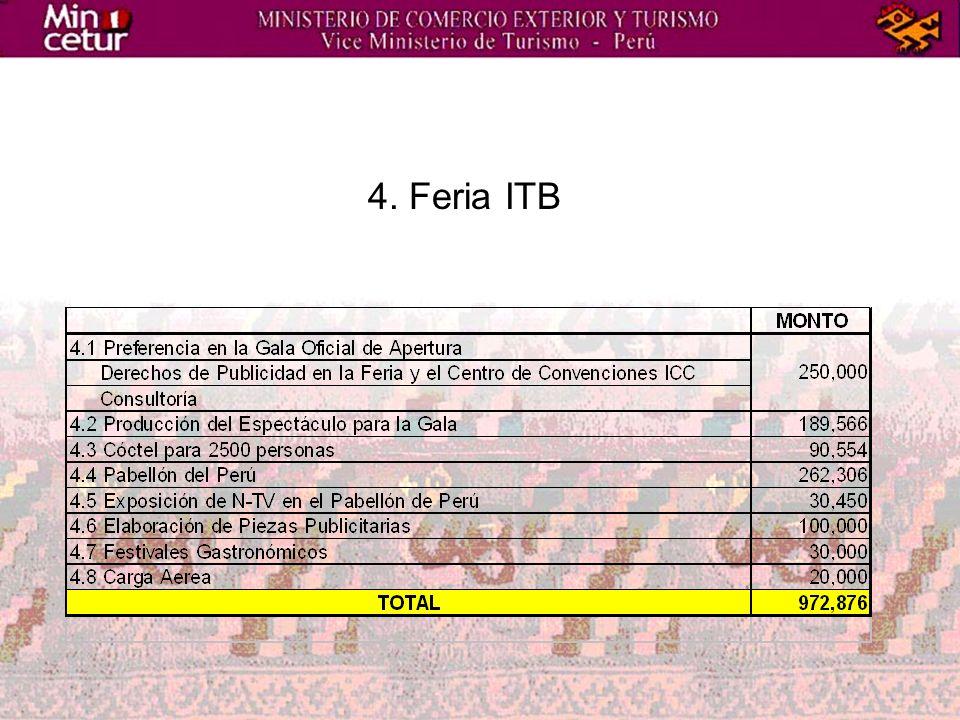 4. Feria ITB