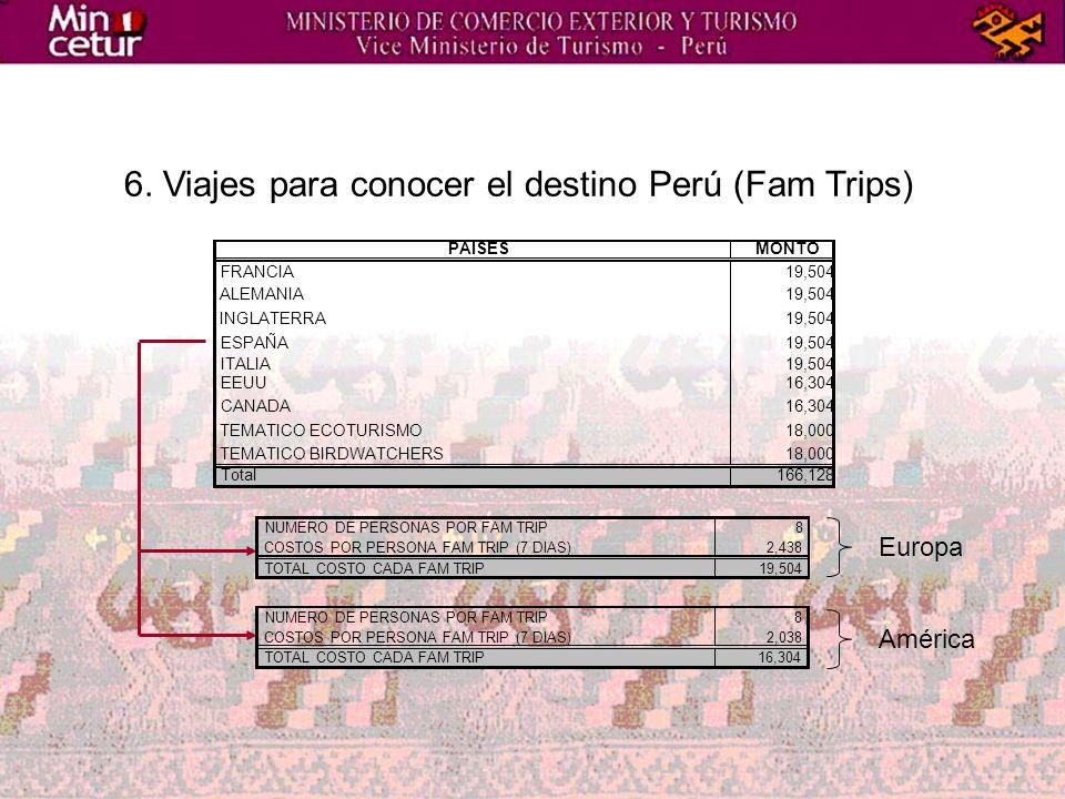 6. Viajes para conocer el destino Perú (Fam Trips) Europa América PAISESMONTO FRANCIA19,504 ALEMANIA19,504 INGLATERRA19,504 ESPAÑA19,504 ITALIA19,504