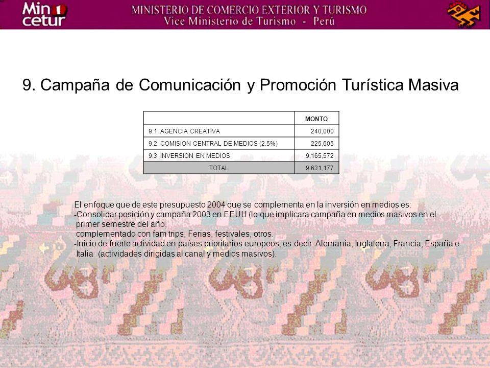 9. Campaña de Comunicación y Promoción Turística Masiva El enfoque que de este presupuesto 2004 que se complementa en la inversión en medios es: -Cons