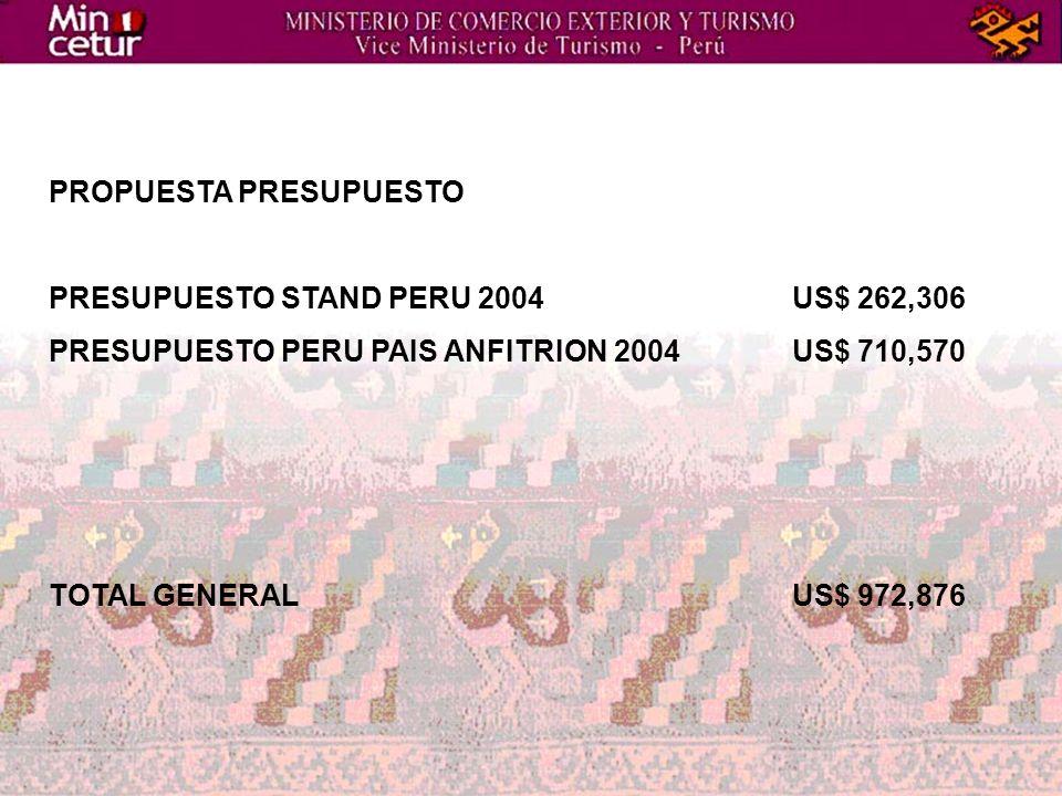 PROPUESTA PRESUPUESTO PRESUPUESTO STAND PERU 2004US$ 262,306 PRESUPUESTO PERU PAIS ANFITRION 2004US$ 710,570 TOTAL GENERALUS$ 972,876