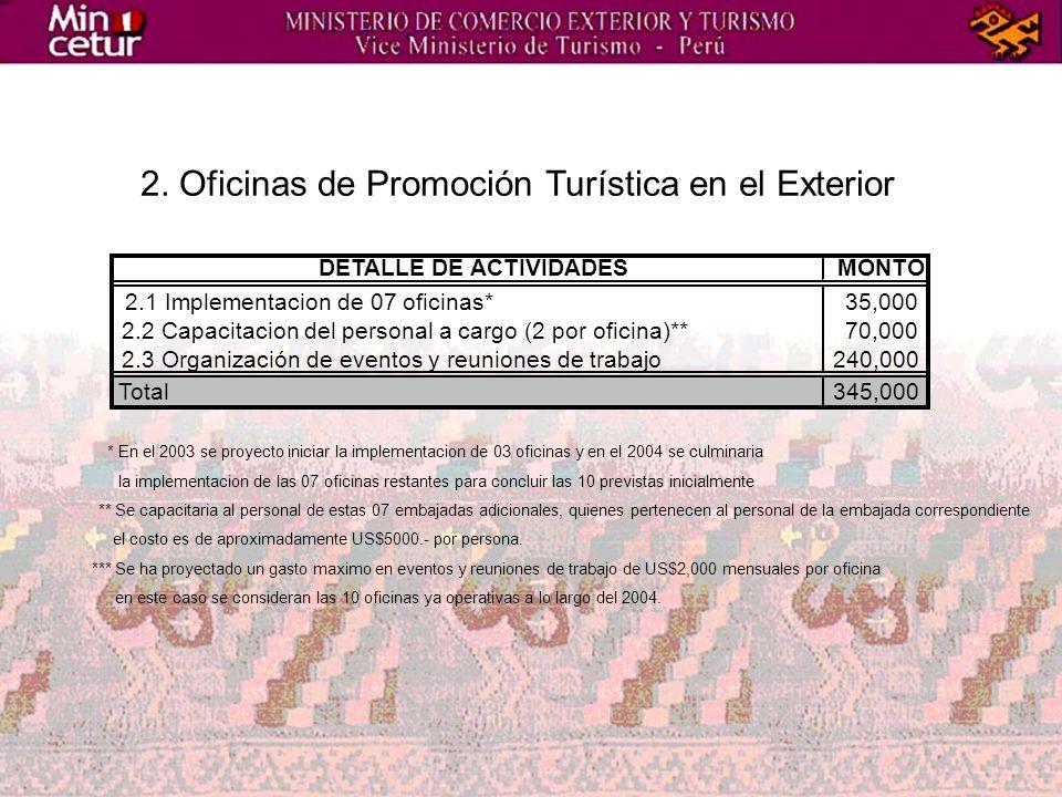 2. Oficinas de Promoción Turística en el Exterior DETALLE DE ACTIVIDADESMONTO 2.1 Implementacion de 07 oficinas*35,000 2.2 Capacitacion del personal a
