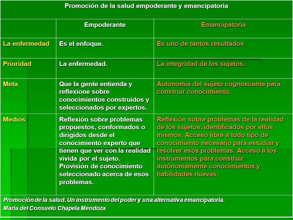 Promoción de la salud empoderante y emancipatoria EmpoderanteEmancipatoria La enfermedad Es el enfoque. Es uno de tantos resultados Prioridad La enfer