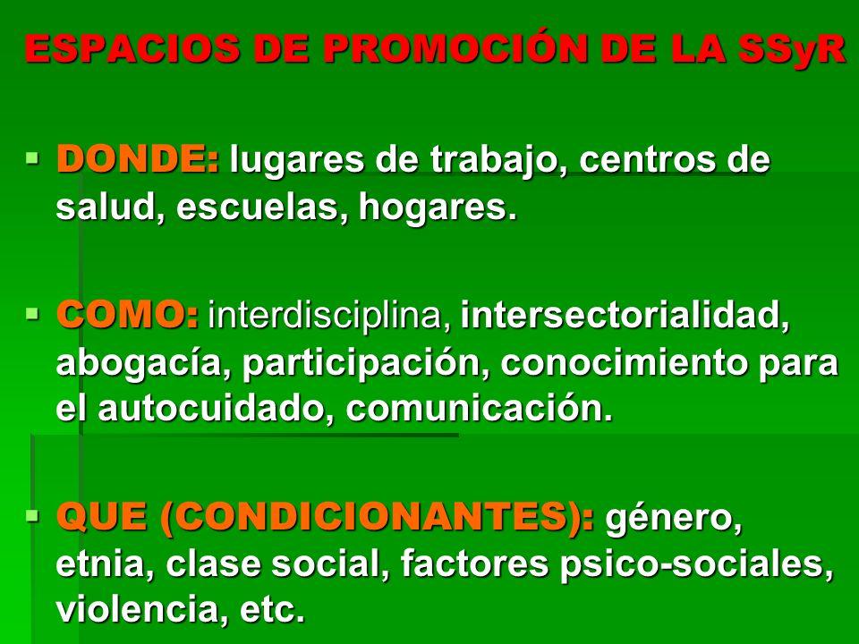 ESPACIOS DE PROMOCIÓN DE LA SSyR DONDE: lugares de trabajo, centros de salud, escuelas, hogares. DONDE: lugares de trabajo, centros de salud, escuelas