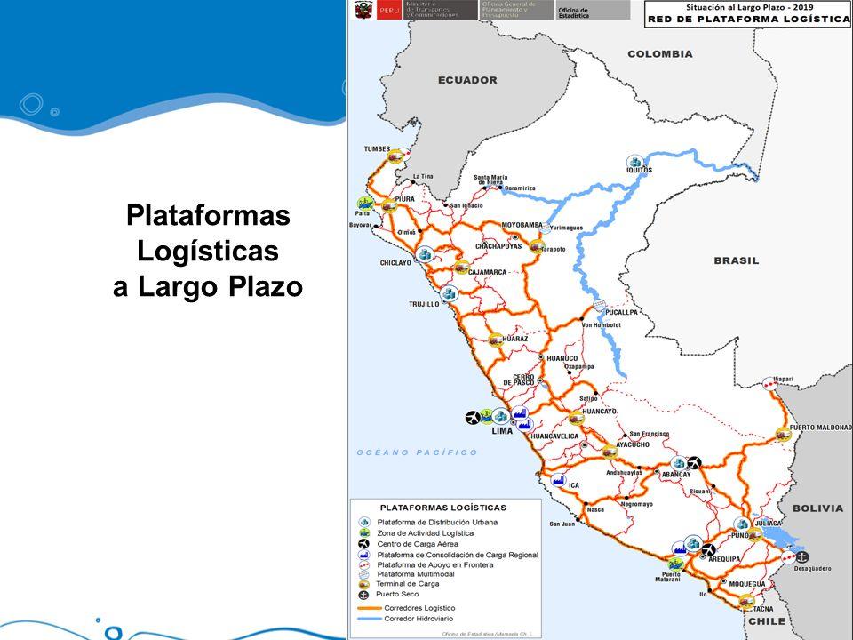 Plataformas Logísticas a Largo Plazo