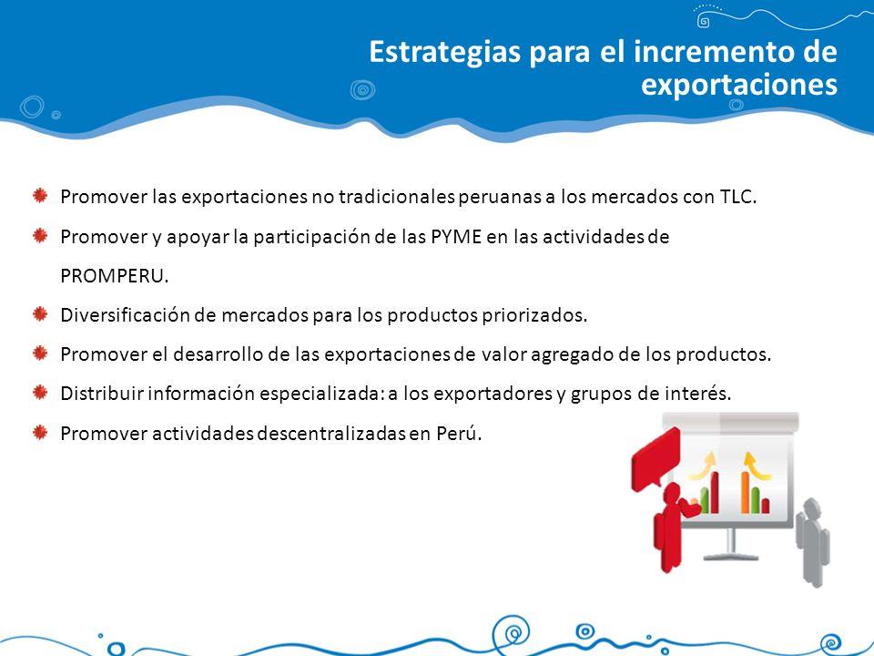 Estrategias para el incremento de exportaciones Promover las exportaciones no tradicionales peruanas a los mercados con TLC. Promover y apoyar la part