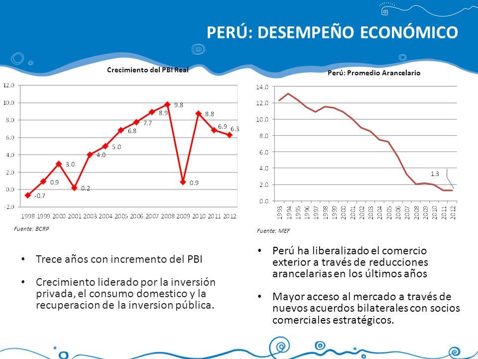 PERÚ: DESEMPEÑO ECONÓMICO Trece años con incremento del PBI Crecimiento liderado por la inversión privada, el consumo domestico y la recuperacion de l