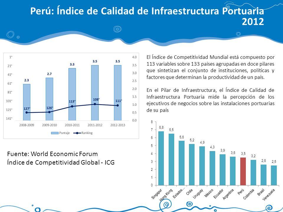 Estrategias para el incremento de exportaciones Promover las exportaciones no tradicionales peruanas a los mercados con TLC.