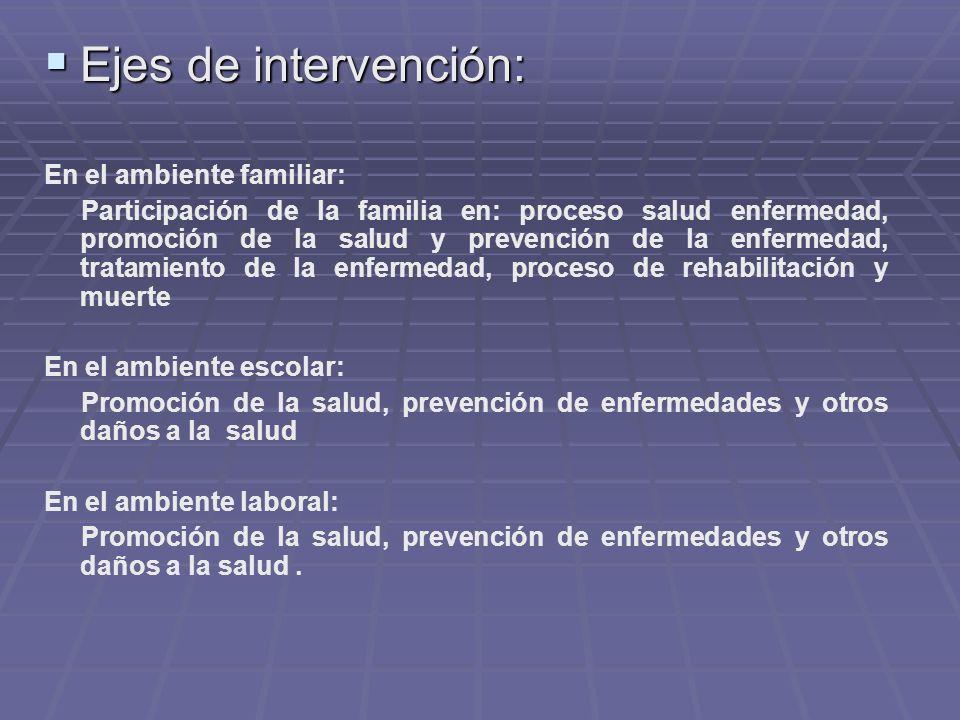 Estrategias de Salud.