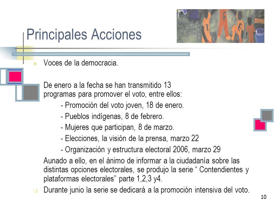 10 Principales Acciones Voces de la democracia. De enero a la fecha se han transmitido 13 programas para promover el voto, entre ellos: - Promoción de