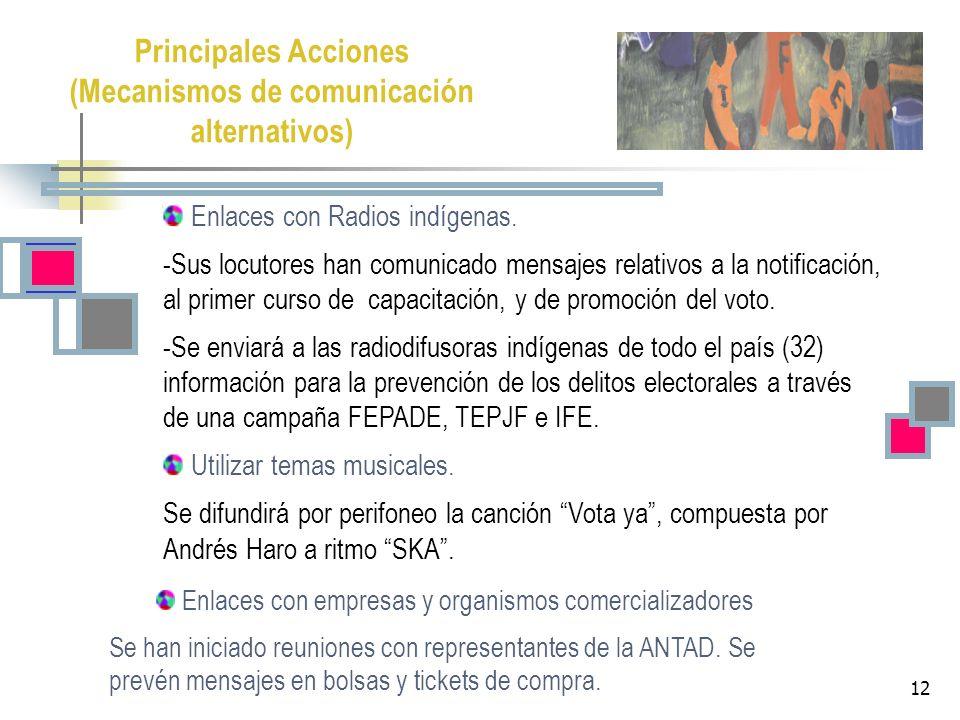 12 Principales Acciones (Mecanismos de comunicación alternativos) Enlaces con Radios indígenas. -Sus locutores han comunicado mensajes relativos a la