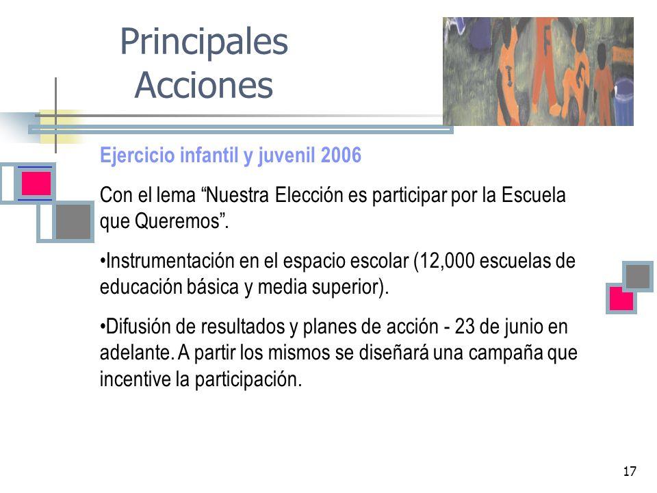 17 Principales Acciones Ejercicio infantil y juvenil 2006 Con el lema Nuestra Elección es participar por la Escuela que Queremos. Instrumentación en e