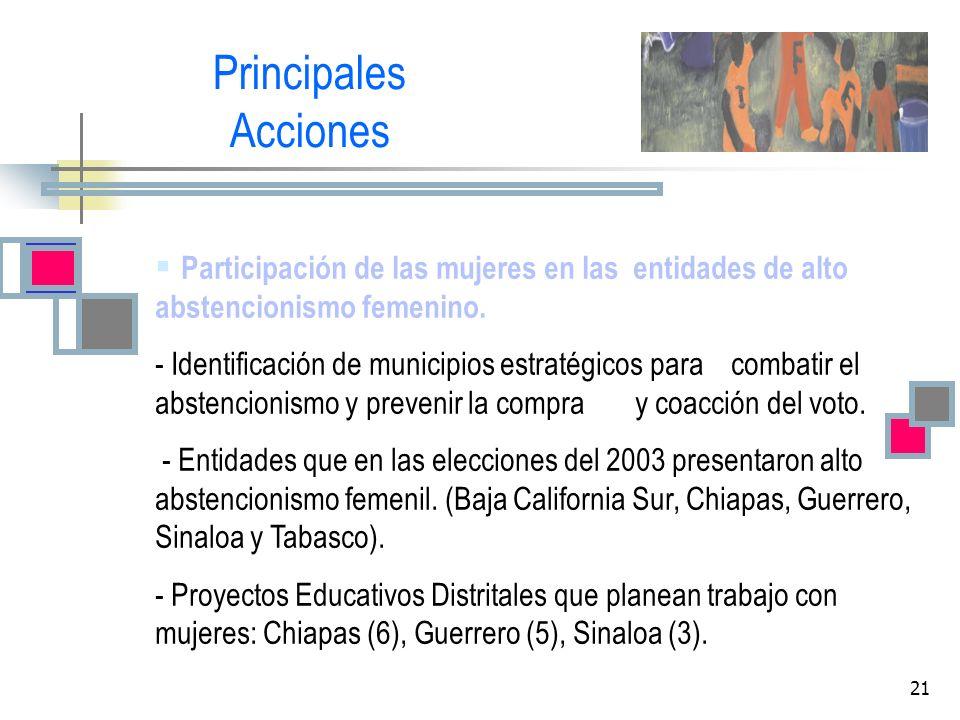21 Principales Acciones Participación de las mujeres en las entidades de alto abstencionismo femenino. - Identificación de municipios estratégicos par