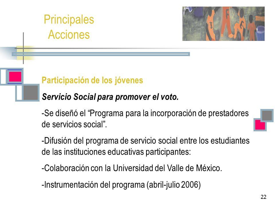 22 Principales Acciones Participación de los jóvenes Servicio Social para promover el voto. -Se diseñó el Programa para la incorporación de prestadore