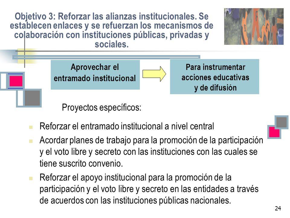 24 Objetivo 3: Reforzar las alianzas institucionales. Se establecen enlaces y se refuerzan los mecanismos de colaboración con instituciones públicas,