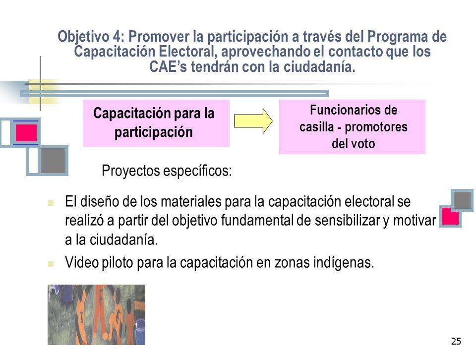 25 Objetivo 4: Promover la participación a través del Programa de Capacitación Electoral, aprovechando el contacto que los CAEs tendrán con la ciudada
