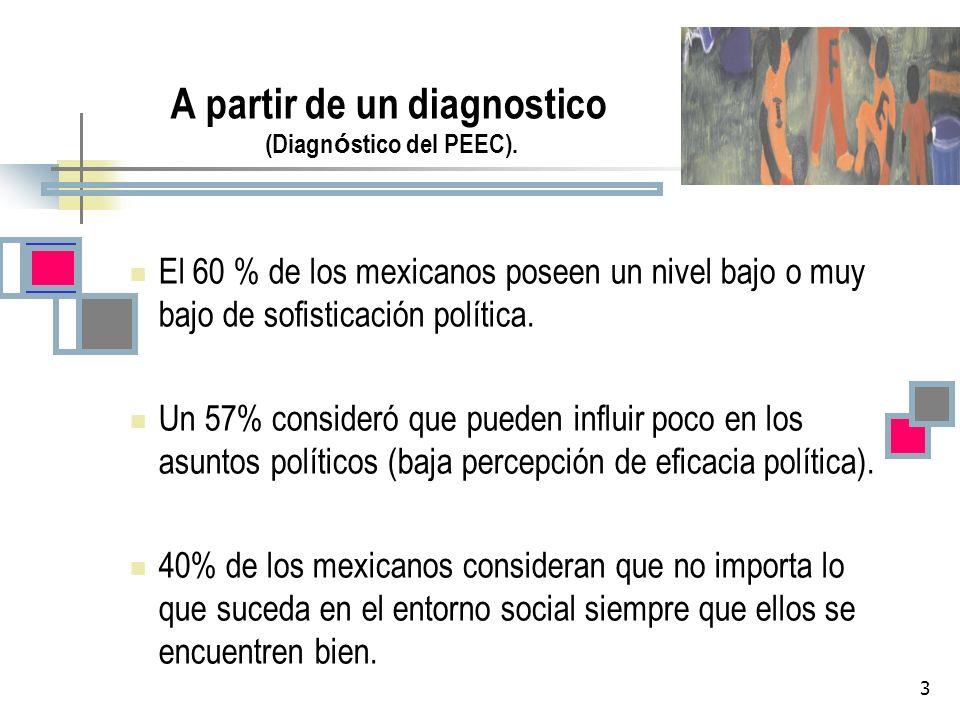 3 A partir de un diagnostico (Diagn ó stico del PEEC). El 60 % de los mexicanos poseen un nivel bajo o muy bajo de sofisticación política. Un 57% cons