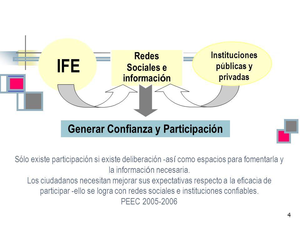 4 Sólo existe participación si existe deliberación -as í como espacios para fomentarla y la informaci ó n necesaria. Los ciudadanos necesitan mejorar