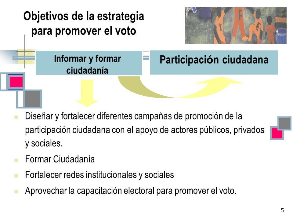 5 Objetivos de la estrategia para promover el voto Diseñar y fortalecer diferentes campañas de promoción de la participación ciudadana con el apoyo de
