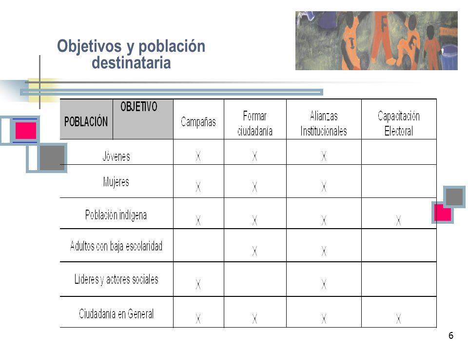 6 Objetivos y población destinataria