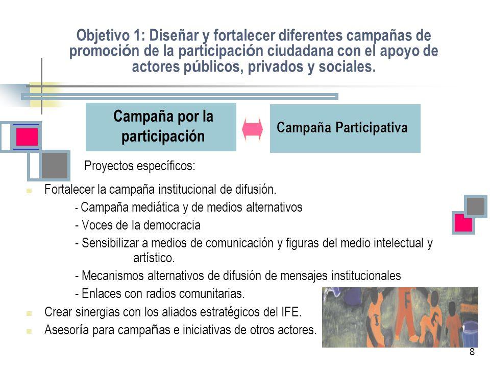 8 Objetivo 1: Diseñar y fortalecer diferentes campañas de promoci ó n de la participaci ó n ciudadana con el apoyo de actores p ú blicos, privados y s