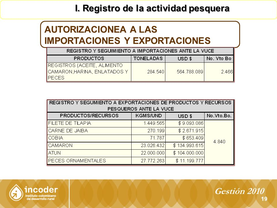 19 AUTORIZACIONEA A LAS IMPORTACIONES Y EXPORTACIONES I.