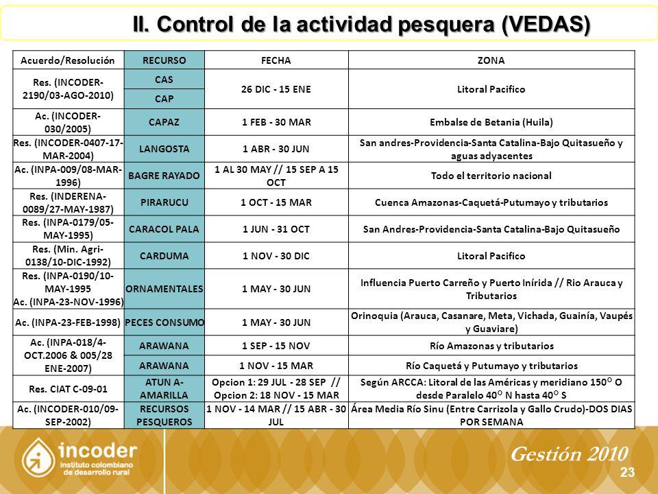23 II.Control de la actividad pesquera (VEDAS) Acuerdo/ResoluciónRECURSOFECHAZONA Res.