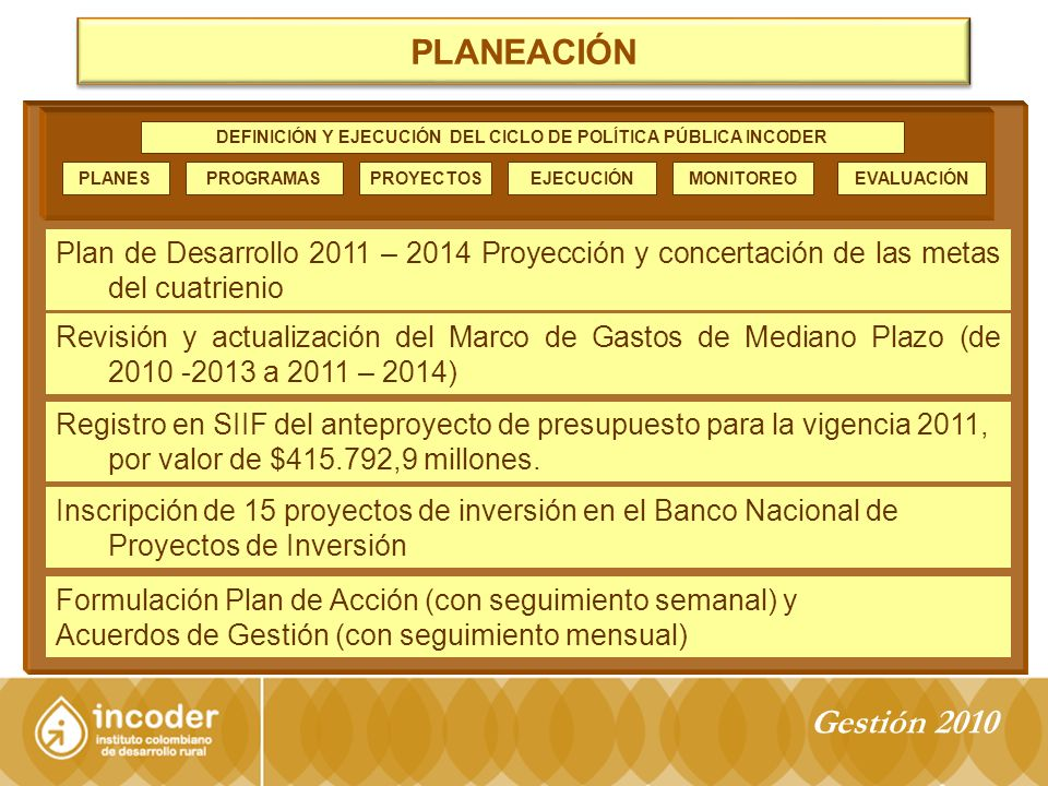 Plan de Desarrollo 2011 – 2014 Proyección y concertación de las metas del cuatrienio PLANEACIÓN Revisión y actualización del Marco de Gastos de Mediano Plazo (de 2010 -2013 a 2011 – 2014) Registro en SIIF del anteproyecto de presupuesto para la vigencia 2011, por valor de $415.792,9 millones.