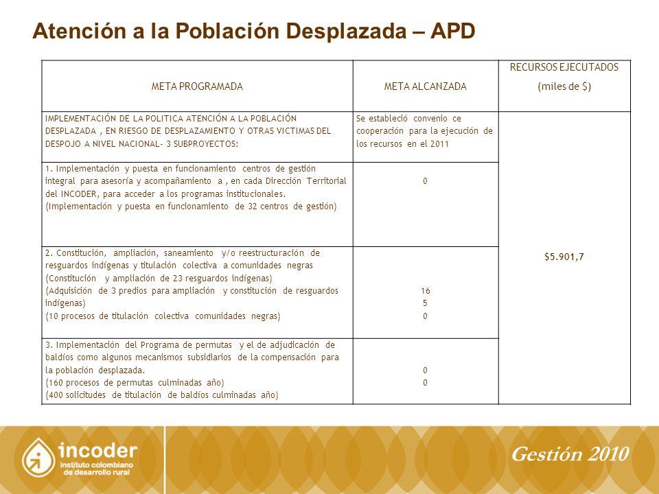 Atención a la Población Desplazada – APD META PROGRAMADAMETA ALCANZADA RECURSOS EJECUTADOS (miles de $) IMPLEMENTACIÓN DE LA POLITICA ATENCIÓN A LA POBLACIÓN DESPLAZADA, EN RIESGO DE DESPLAZAMIENTO Y OTRAS VICTIMAS DEL DESPOJO A NIVEL NACIONAL- 3 SUBPROYECTOS: Se estableció convenio ce cooperación para la ejecución de los recursos en el 2011 $5.901,7 1.