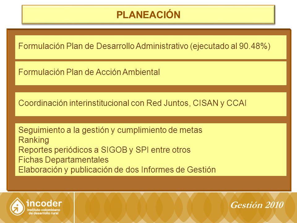 Gestión 2010 Gestión Fondo Nacional Agrario - Vigencia 2010 Logros Meta programada (parcelas) Meta alcanzada (parcelas) % de ejecución Recursos ejecutados (millones de pesos) Legalización de parcelas 2.6141.40353.7945,10